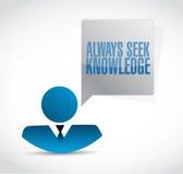 Always seek knowledge avatar sign concept Stock Photos
