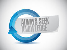 Always seek knowledge cycle sign concept Stock Image