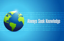 Always seek knowledge globe sign concept Royalty Free Stock Photos