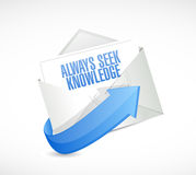 Always seek knowledge mail sign concept Stock Images