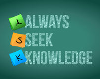 Always seek knowledge message illustration Royalty Free Stock Photo