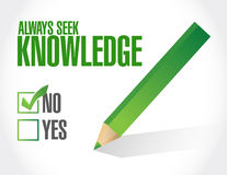 Always seek knowledge negative sign concept Royalty Free Stock Photos