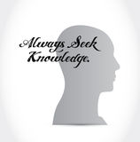 Always seek knowledge sign concept Stock Image