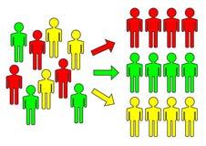 Segmentação de cliente ilustração stock