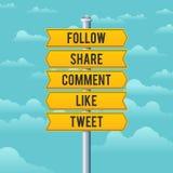 Segnali stradali sociali di media Immagine Stock Libera da Diritti