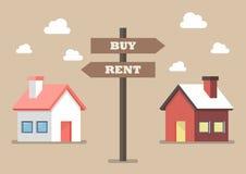 Segni dell'affare e di affitto della proprietà Immagine Stock
