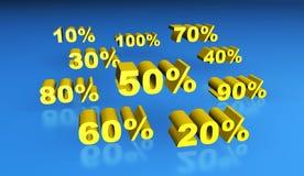 Segni di percentuale dell'oro. Immagine Stock Libera da Diritti