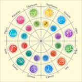 Segni e costellazioni dello zodiaco nel cerchio in piano Fotografie Stock Libere da Diritti