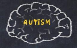 Segni il disegno col gesso del cervello umano con autismo dell'iscrizione immagini stock libere da diritti