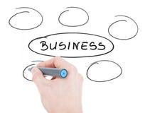 Segno del business plan scritto su un vetro da una mano Immagini Stock