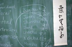 Segno del Giappone Immagini Stock