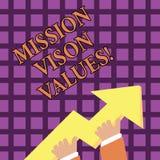 Segno del testo che mostra i valori di Vison di missione Pianificazione concettuale della foto per le giuste decisioni di carrier illustrazione vettoriale