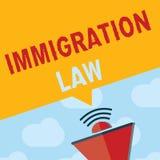 Segno del testo che mostra legge di immigrazione L'emigrazione concettuale della foto di un cittadino sarà legale nella fabbricaz illustrazione vettoriale