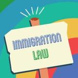 Segno del testo che mostra legge di immigrazione L'emigrazione concettuale della foto di un cittadino sarà legale nella fabbricaz royalty illustrazione gratis