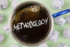 Segno del testo che mostra metodologia Il sistema concettuale della foto dei metodi impiegati in uno studio o in un'attività fa u immagini stock libere da diritti