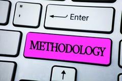 Segno del testo che mostra metodologia Il sistema concettuale della foto dei metodi impiegati in uno studio o in un'attività fa u fotografia stock