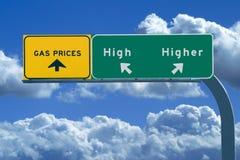 Segno dell'autostrada senza pedaggio concernente i prezzi più elevati del gas Immagine Stock