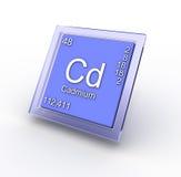 Segno dell'elemento chimico del cadmio Fotografie Stock Libere da Diritti