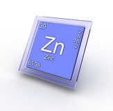 Segno dell'elemento chimico dello zinco Immagini Stock Libere da Diritti