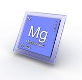 Segno dell'elemento chimico di Magnezium Immagine Stock Libera da Diritti