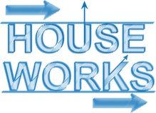 Segno della costruzione - impianti della casa Fotografie Stock
