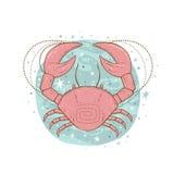 Segno dello zodiaco del Cancro Immagine Stock
