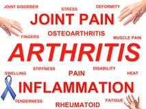 Segno di consapevolezza di artrite Immagini Stock