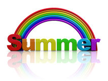 Segno di estate Immagini Stock