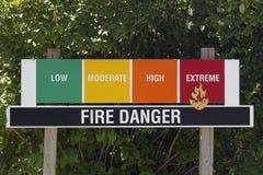 Segno di valutazione del pericolo del fuoco Fotografie Stock Libere da Diritti