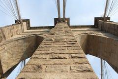 Segno, mattoni, vicino al ponte di Brooklyn Vista dal basso verso l'alto fotografia stock