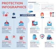 Segurança e proteção - cartaz, molde de tampa do folheto Imagens de Stock Royalty Free
