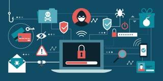 Seguridad cibernética y piratas informáticos ilustración del vector