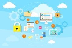 Seguridad del almacenamiento de la nube de los datos del dispositivo del ordenador Fotos de archivo libres de regalías