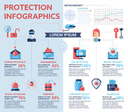 Seguridad y protección - cartel, plantilla de la cubierta del folleto Imágenes de archivo libres de regalías