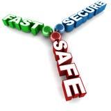 Seguro e seguro rápidos Imagem de Stock
