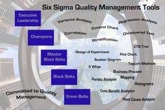 Sei strumenti di gestione di qualità di sigma illustrazione di stock