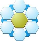 Seis ejemplos en blanco del diagrama del negocio de la relación del hexágono Fotos de archivo