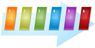 Seis ejemplos inclinados diagrama en blanco de la secuencia del negocio Foto de archivo libre de regalías