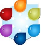 Seis ilustrações vazias do diagrama do negócio das setas externas Fotos de Stock