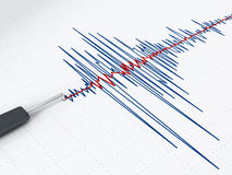 Seismic activity graph Stock Photos