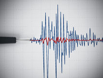 Seismic activity graph. Showing an earthquake Stock Photo
