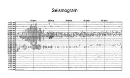 Seismogram Stock Images