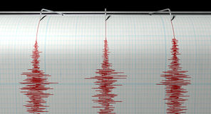 Seismograph Earthquake Activity Stock Photography