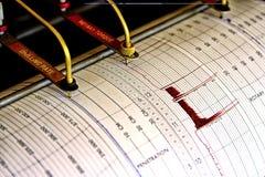 Seismograph für die Bohrung Stockbild