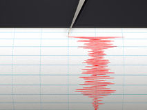 Seismograph instrument recording. Ground motion during earthquake Stock Photography
