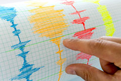 Seismological device sheet - Seismometer Stock Photography