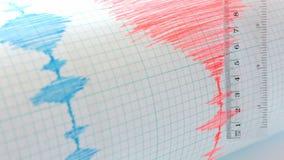 Seismologisch apparatenblad - Seismometer, heerser stock footage