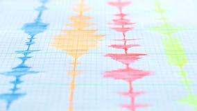 Seismologisch apparatenblad - Seismometerdefocus stock footage