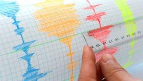 Seismologisch apparatenblad - Seismometerheerser stock footage