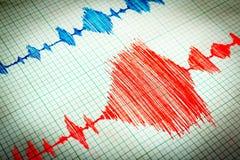 Seismologiskt apparatark - röd Seismometerkaraktärsteckning Arkivbild